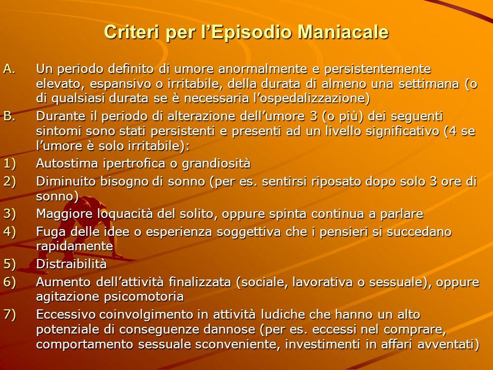 Criteri per l'Episodio Maniacale