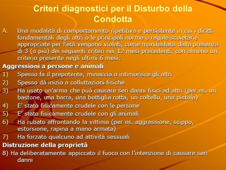 Criteri diagnostici per il Disturbo della Condotta