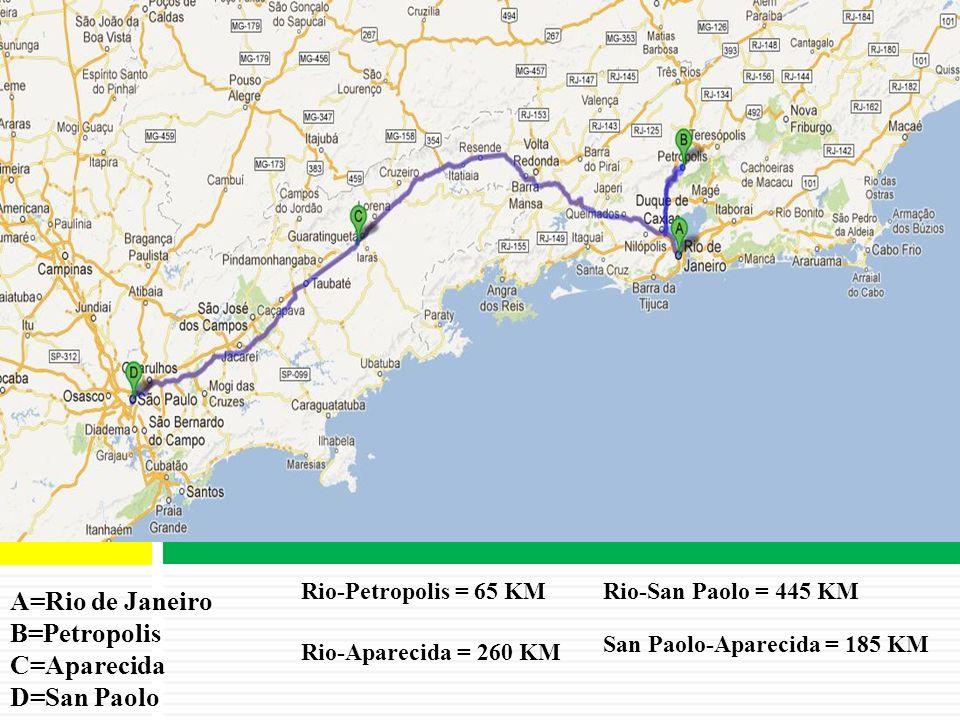 A=Rio de Janeiro B=Petropolis C=Aparecida D=San Paolo