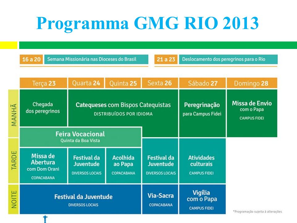 Programma GMG RIO 2013