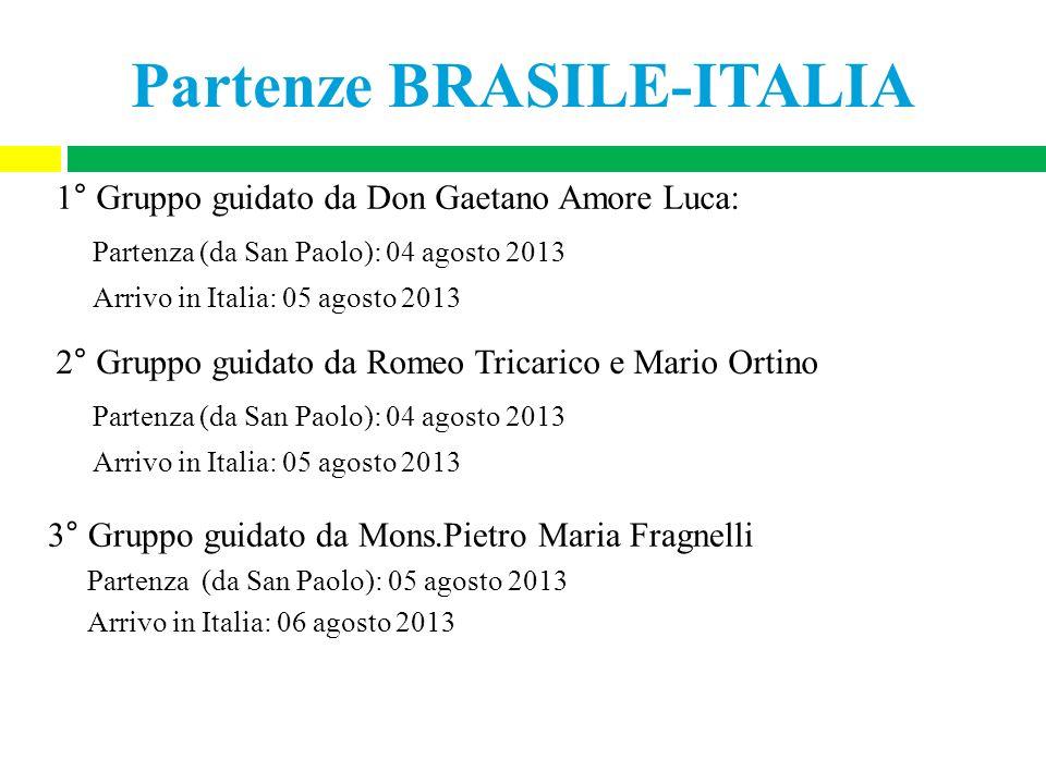 Partenze BRASILE-ITALIA