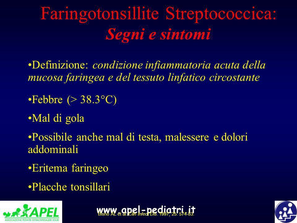 Faringotonsillite Streptococcica: Segni e sintomi