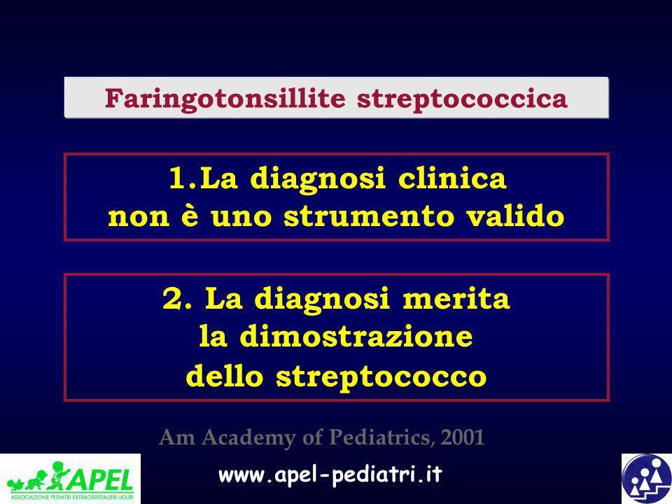 Faringotonsillite streptococcica non è uno strumento valido