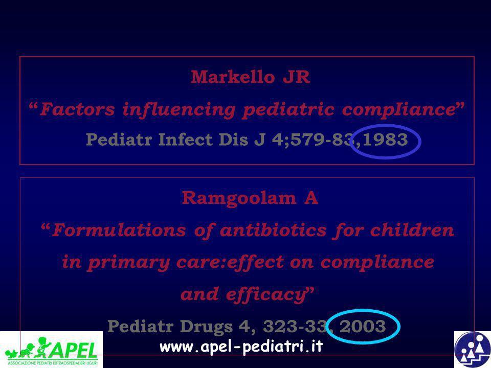 Factors influencing pediatric compIiance