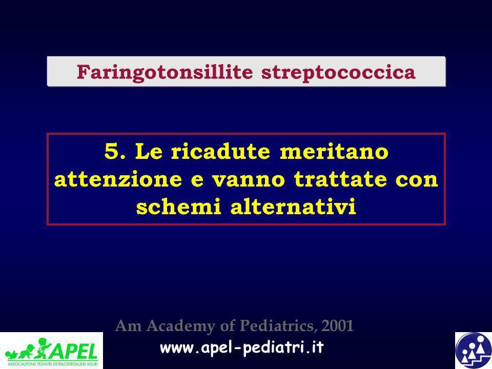 Faringotonsillite streptococcica