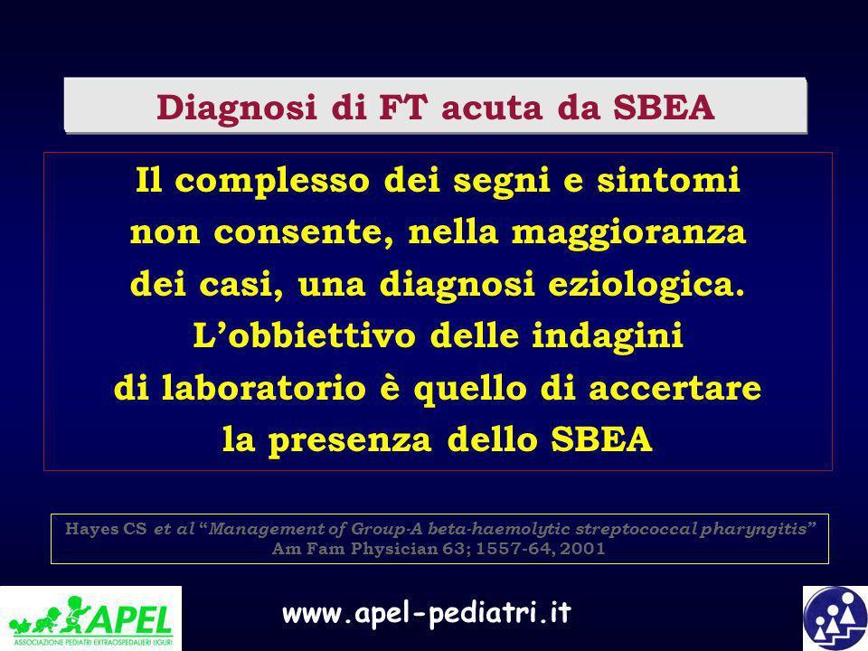 Diagnosi di FT acuta da SBEA
