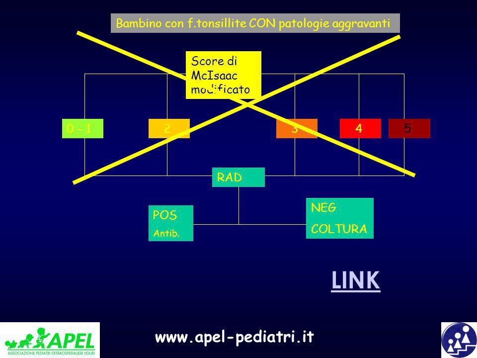 LINK Bambino con f.tonsillite CON patologie aggravanti