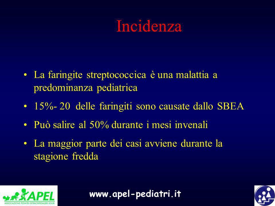 Incidenza La faringite streptococcica è una malattia a predominanza pediatrica. 15%- 20 delle faringiti sono causate dallo SBEA.