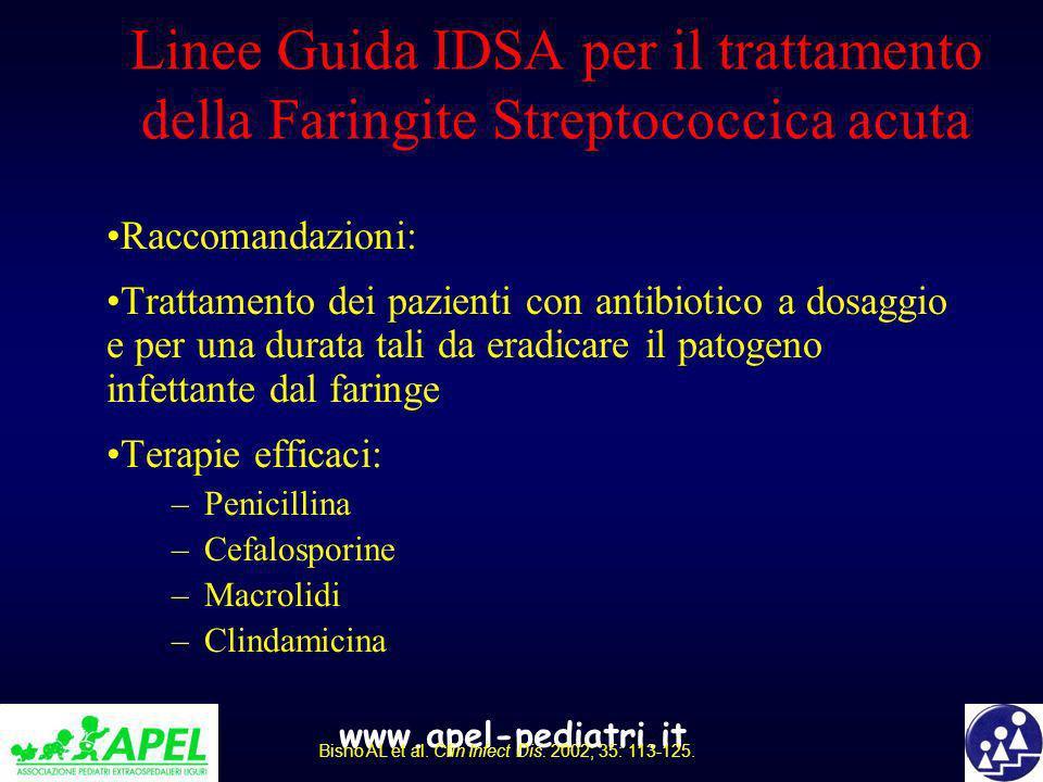 Linee Guida IDSA per il trattamento della Faringite Streptococcica acuta