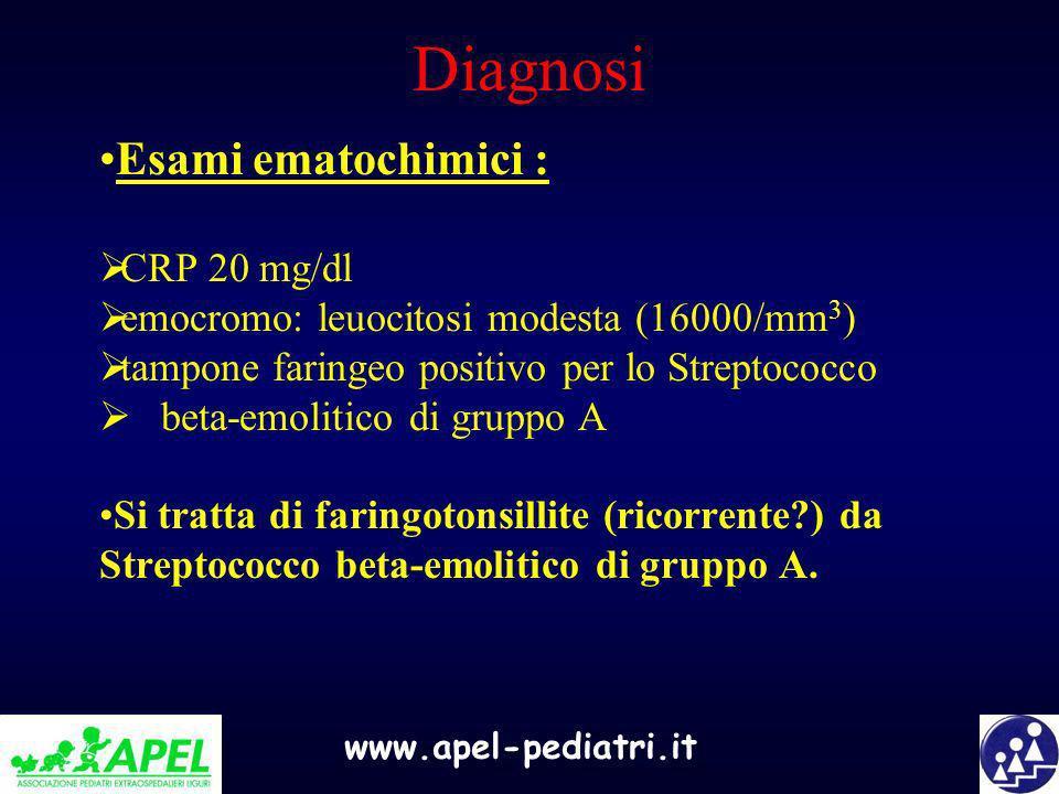 Diagnosi Esami ematochimici : CRP 20 mg/dl