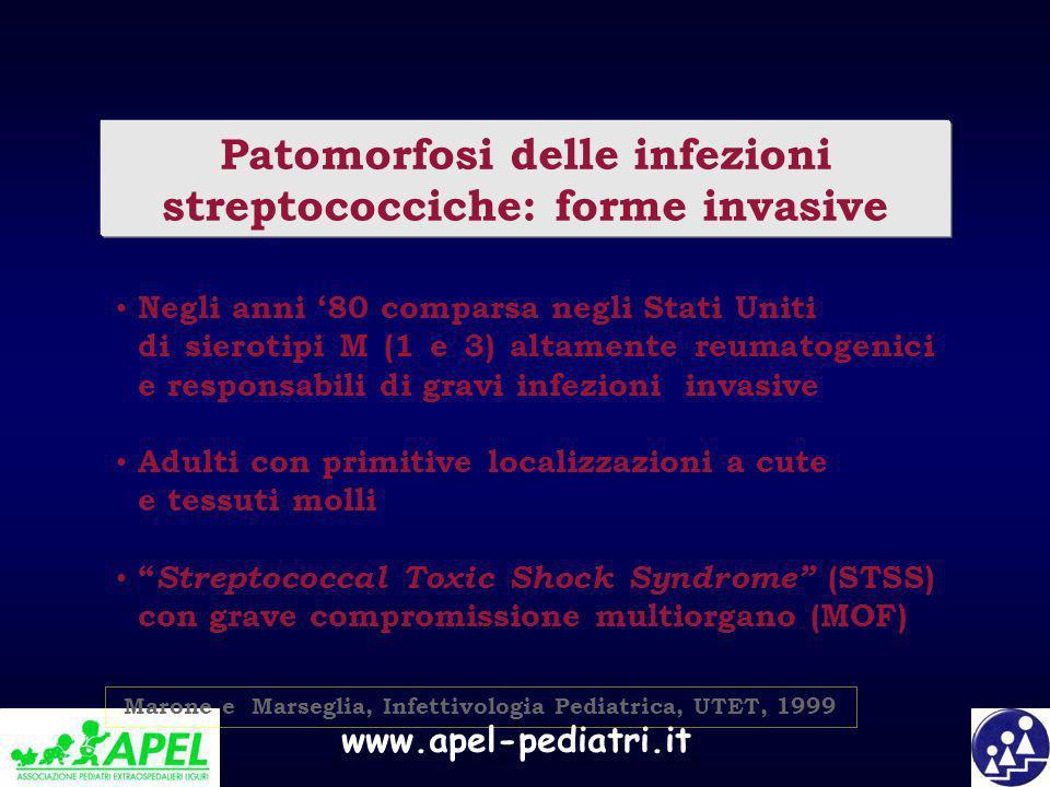 Patomorfosi delle infezioni streptococciche: forme invasive