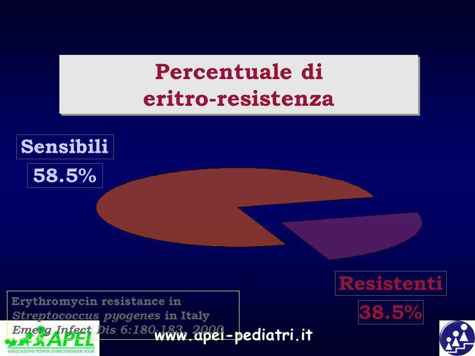 Percentuale di eritro-resistenza