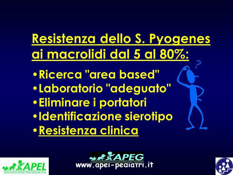 Resistenza dello S. Pyogenes ai macrolidi dal 5 al 80%: