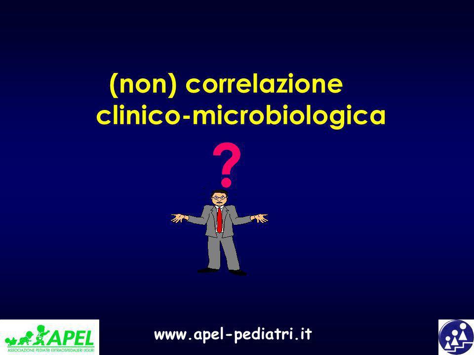 (non) correlazione clinico-microbiologica