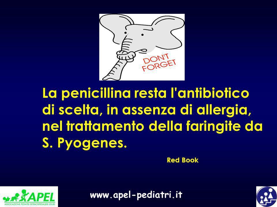 La penicillina resta l antibiotico di scelta, in assenza di allergia,