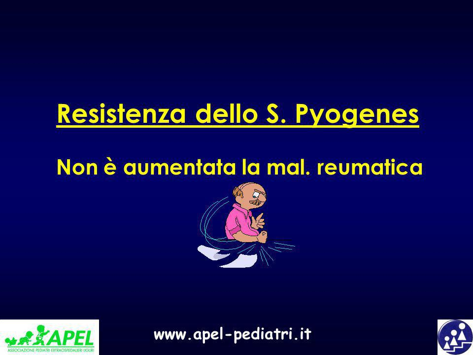 Resistenza dello S. Pyogenes