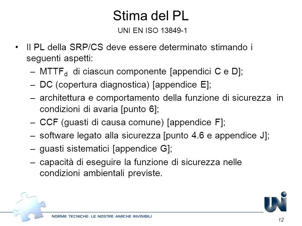Stima del PL UNI EN ISO 13849-1 Il PL della SRP/CS deve essere determinato stimando i seguenti aspetti: