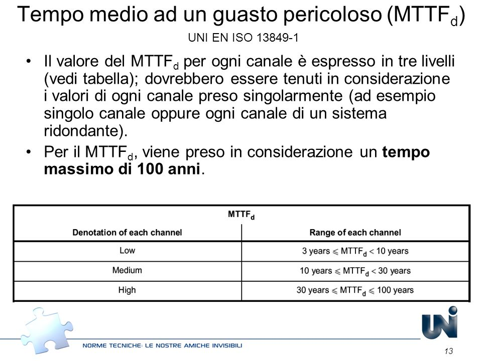 Tempo medio ad un guasto pericoloso (MTTFd) UNI EN ISO 13849-1