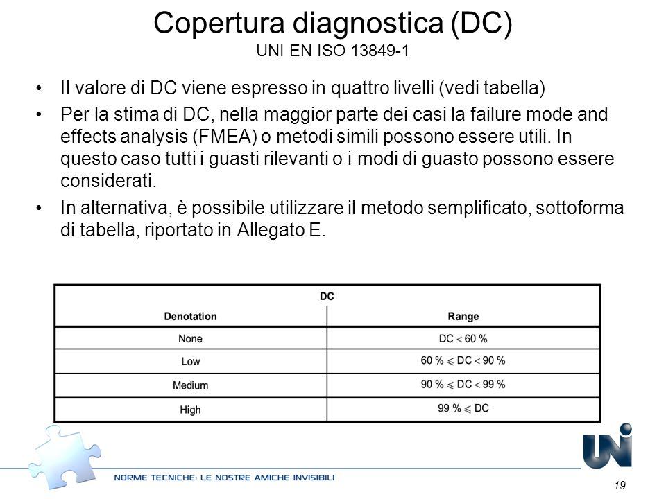 Copertura diagnostica (DC) UNI EN ISO 13849-1