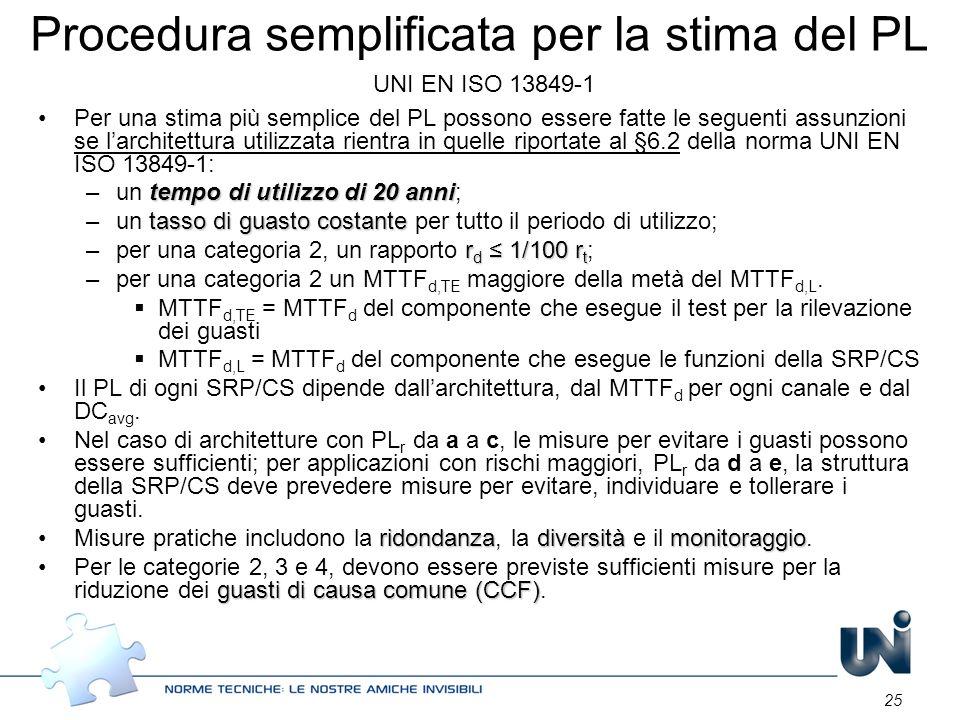 Procedura semplificata per la stima del PL UNI EN ISO 13849-1