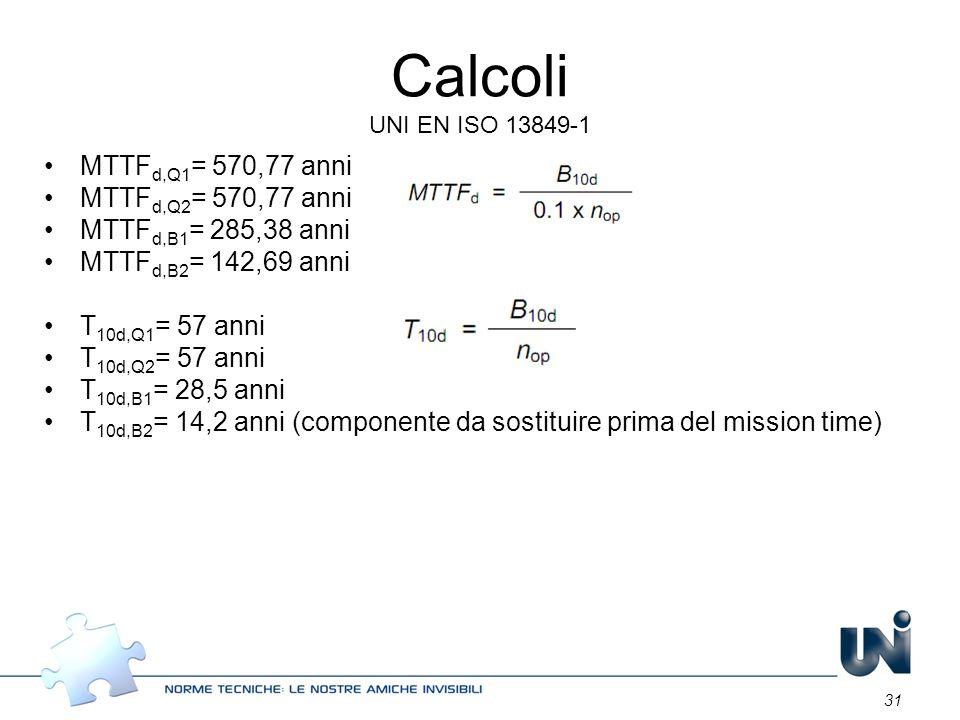 Calcoli UNI EN ISO 13849-1 MTTFd,Q1= 570,77 anni MTTFd,Q2= 570,77 anni