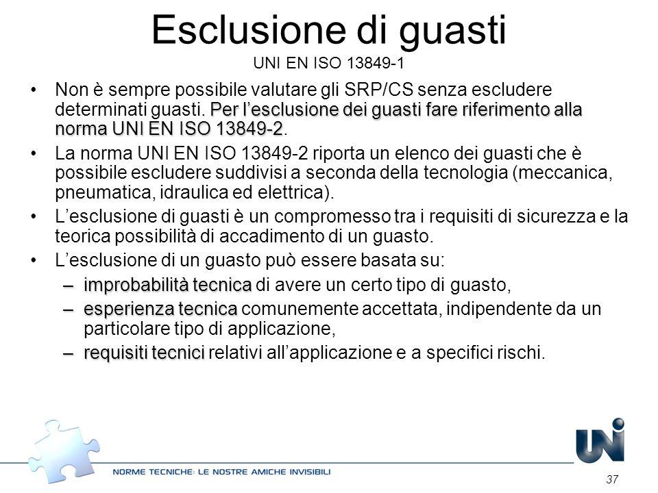 Esclusione di guasti UNI EN ISO 13849-1