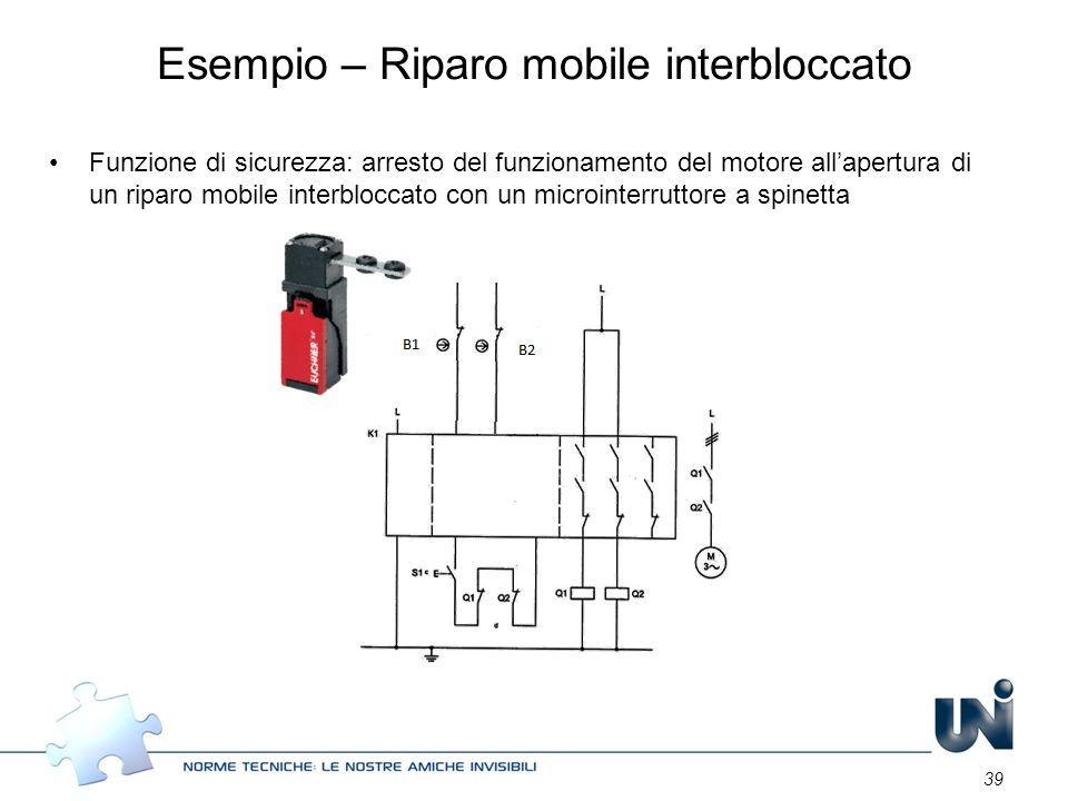 Esempio – Riparo mobile interbloccato