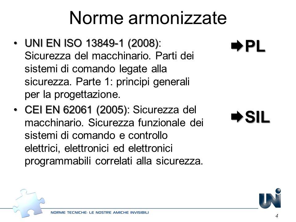 Norme armonizzate PL SIL