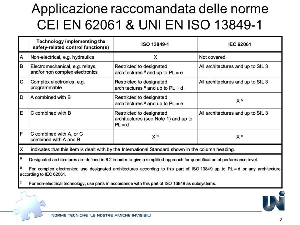 Applicazione raccomandata delle norme CEI EN 62061 & UNI EN ISO 13849-1