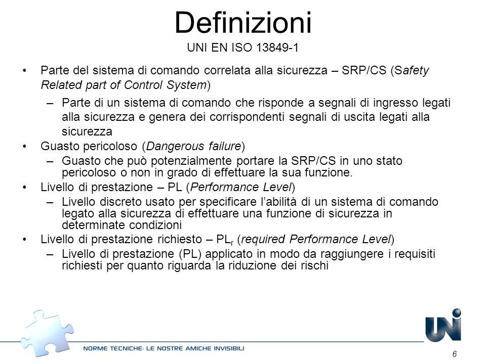 Definizioni UNI EN ISO 13849-1