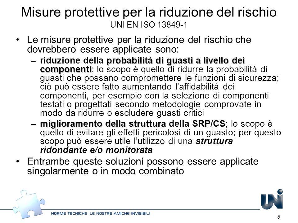 Misure protettive per la riduzione del rischio UNI EN ISO 13849-1