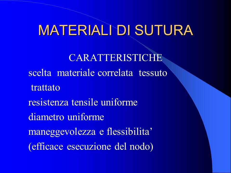 MATERIALI DI SUTURA CARATTERISTICHE scelta materiale correlata tessuto