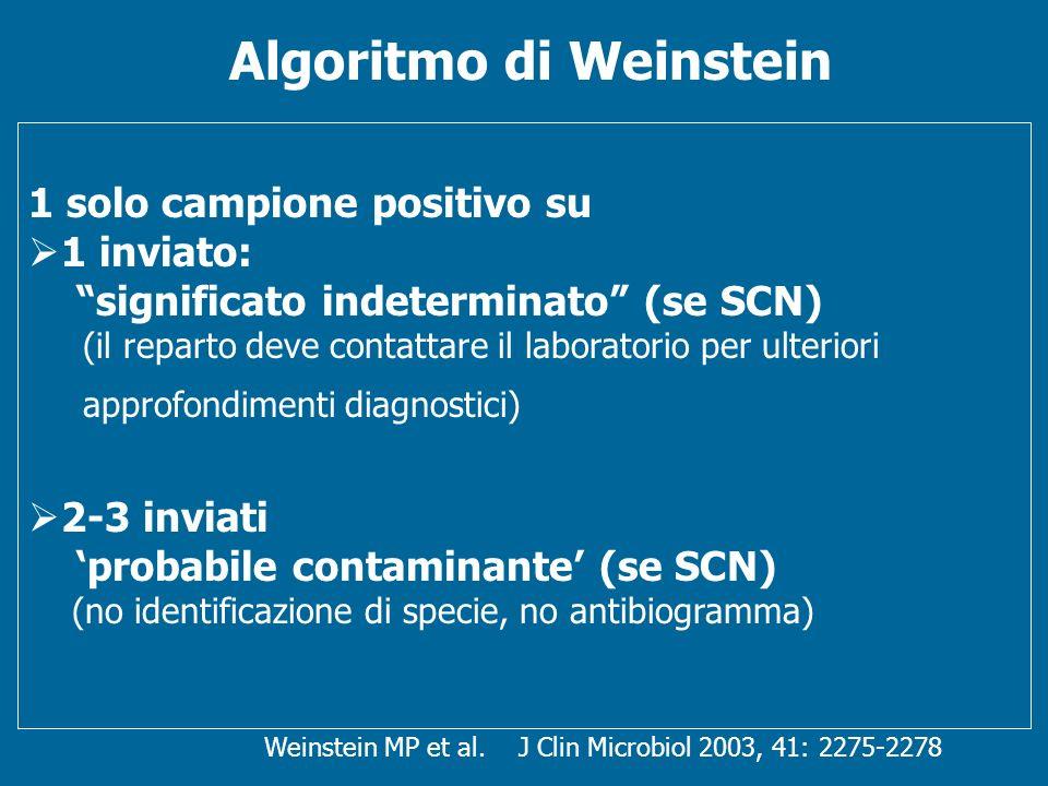 Algoritmo di Weinstein
