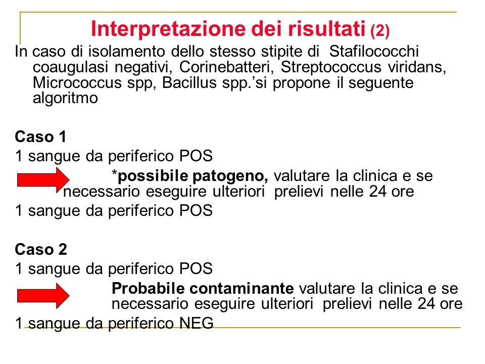 Interpretazione dei risultati (2)