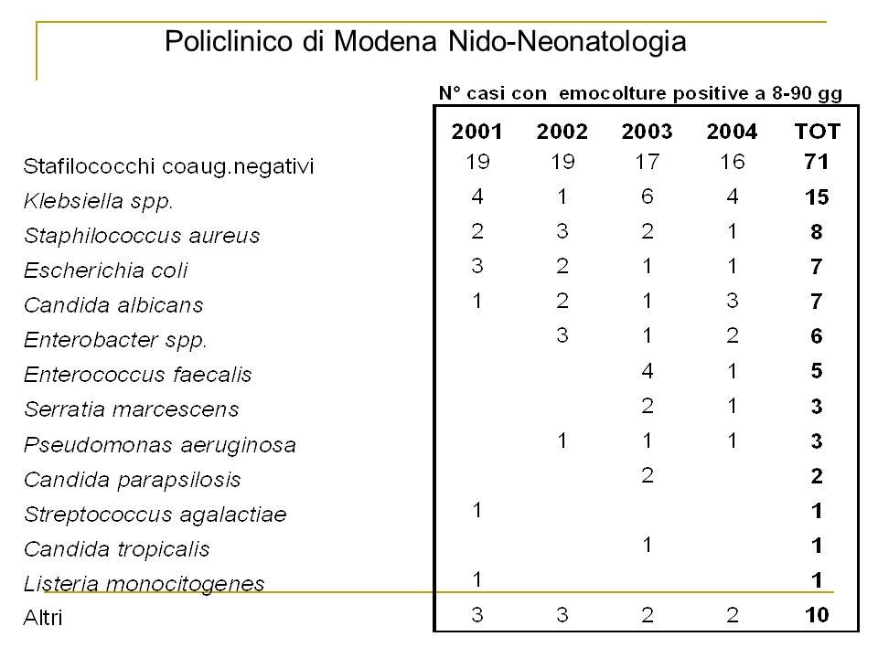 Policlinico di Modena Nido-Neonatologia