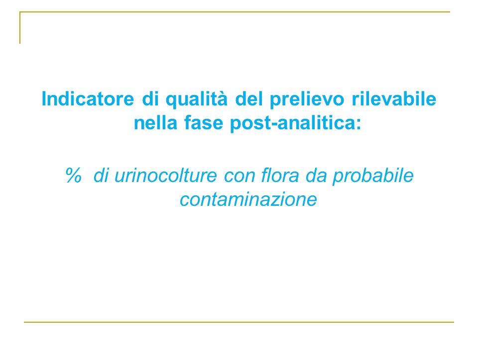 % di urinocolture con flora da probabile contaminazione