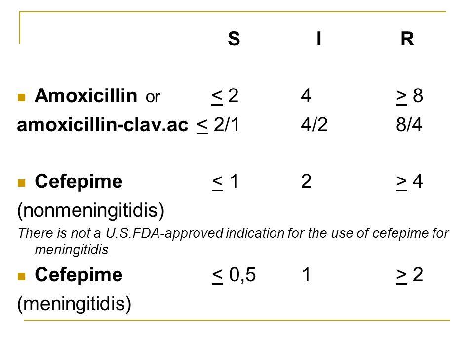 Amoxicillin or < 2 4 > 8 amoxicillin-clav.ac < 2/1 4/2 8/4