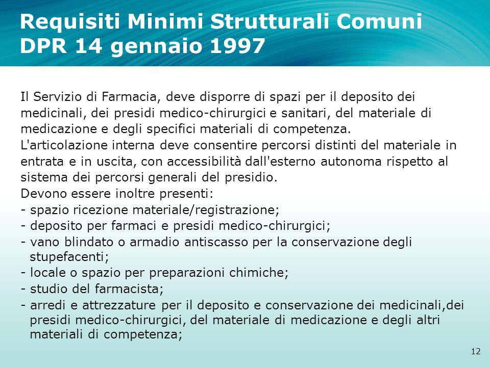 Requisiti Minimi Strutturali Comuni DPR 14 gennaio 1997