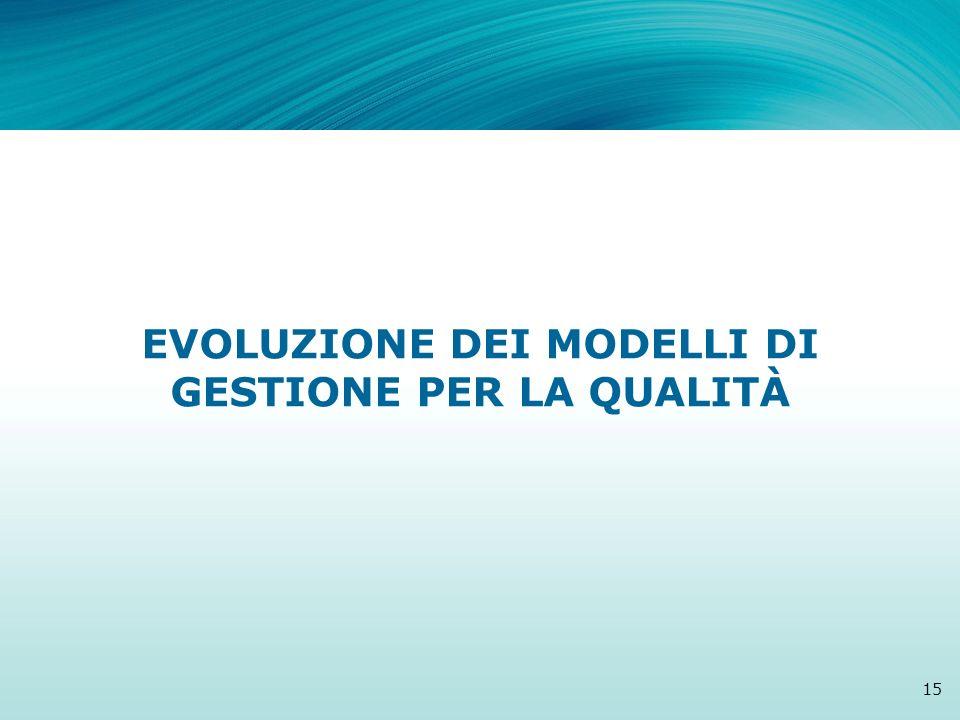 EVOLUZIONE DEI MODELLI DI GESTIONE PER LA QUALITÀ