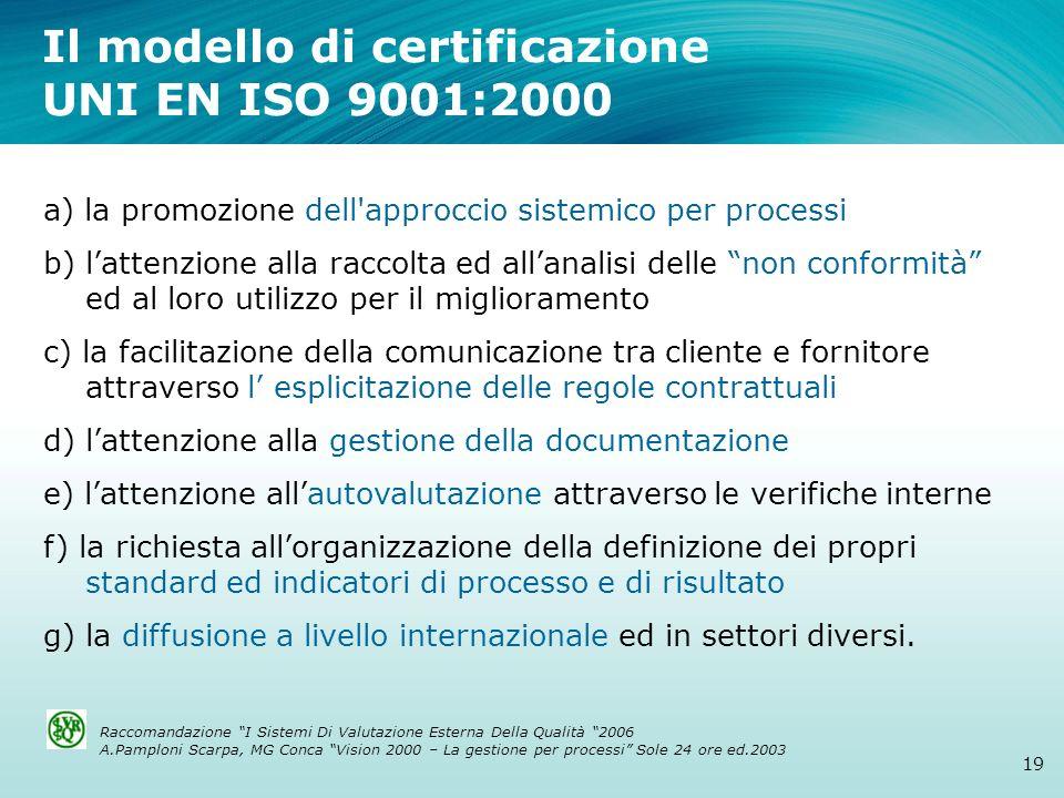 Il modello di certificazione UNI EN ISO 9001:2000