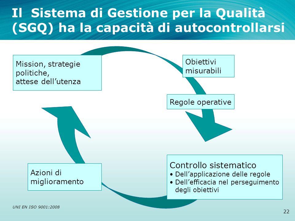 Il Sistema di Gestione per la Qualità (SGQ) ha la capacità di autocontrollarsi