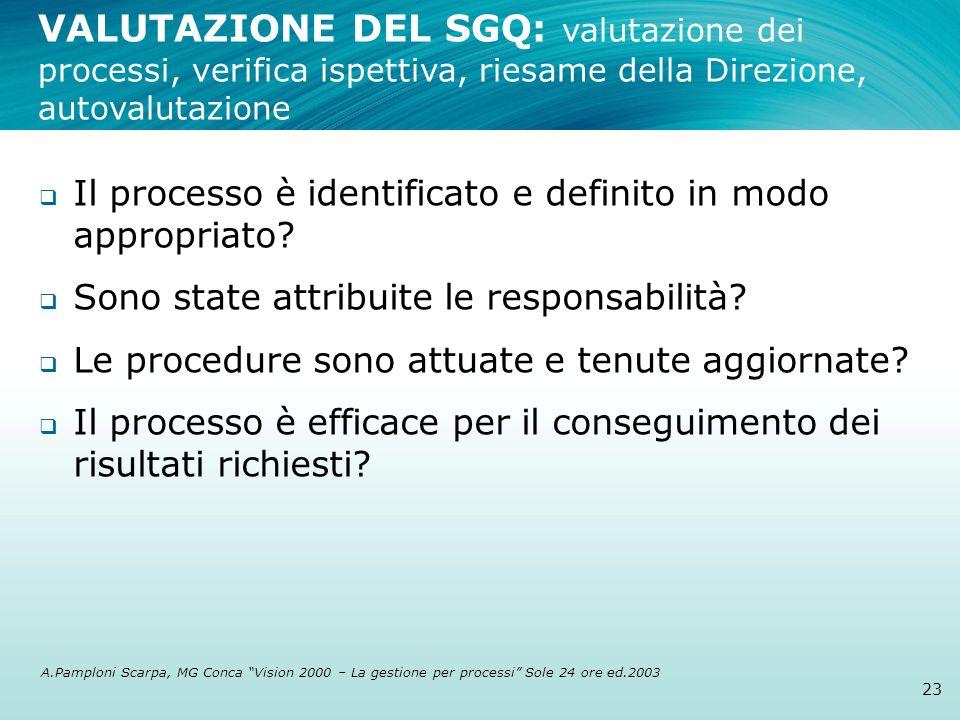 VALUTAZIONE DEL SGQ: valutazione dei processi, verifica ispettiva, riesame della Direzione, autovalutazione