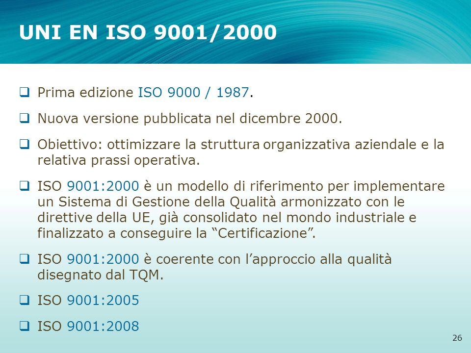 UNI EN ISO 9001/2000 Prima edizione ISO 9000 / 1987.