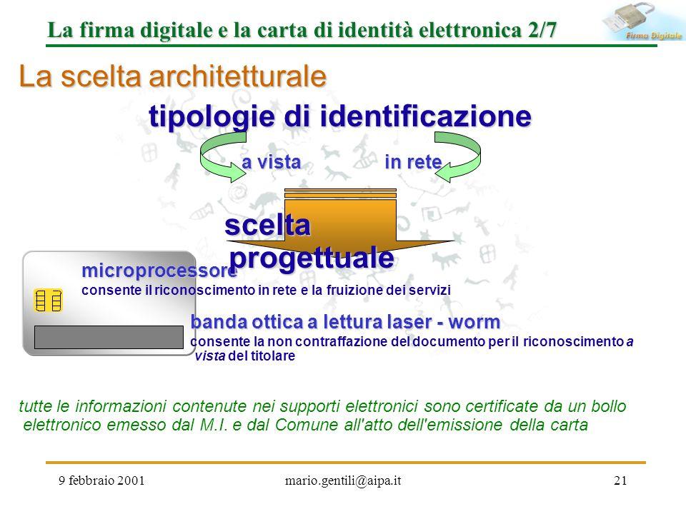 tipologie di identificazione