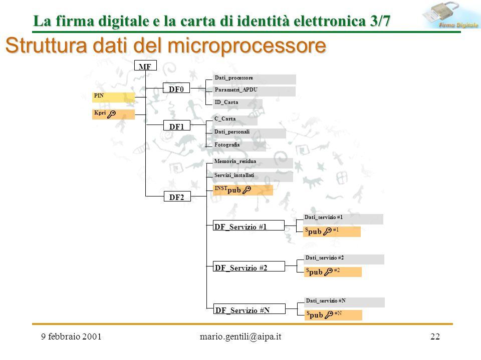 Struttura dati del microprocessore