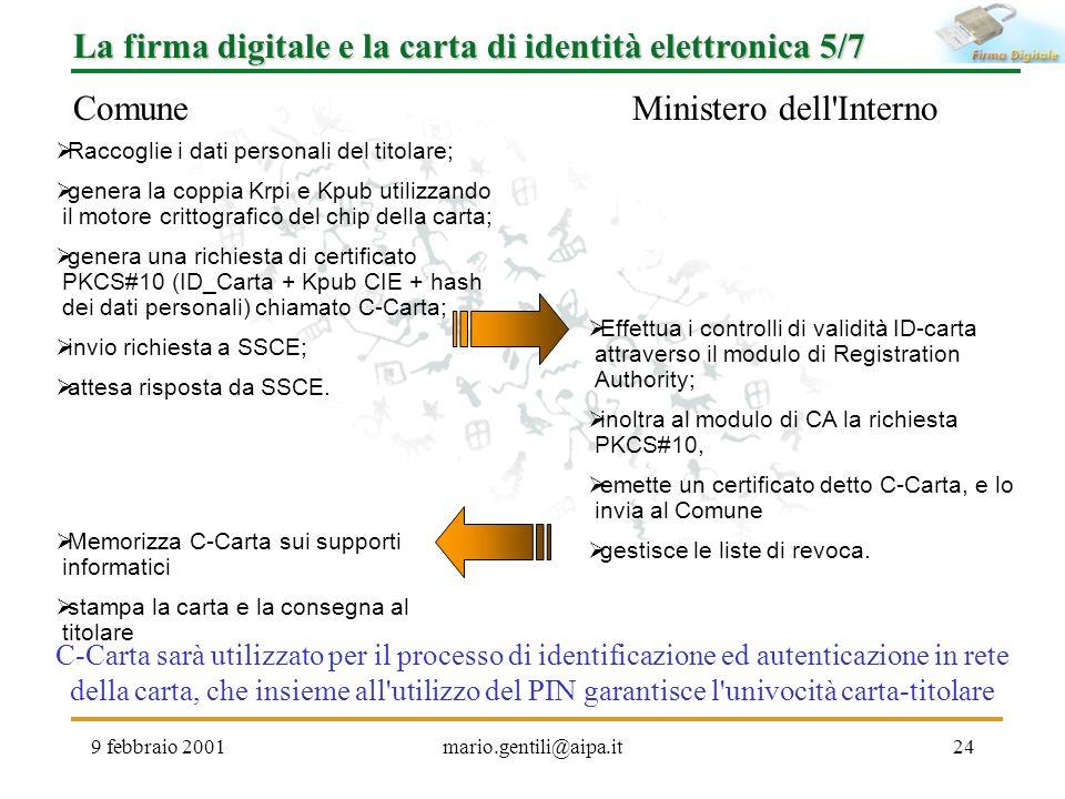 La firma digitale e la carta di identità elettronica 5/7