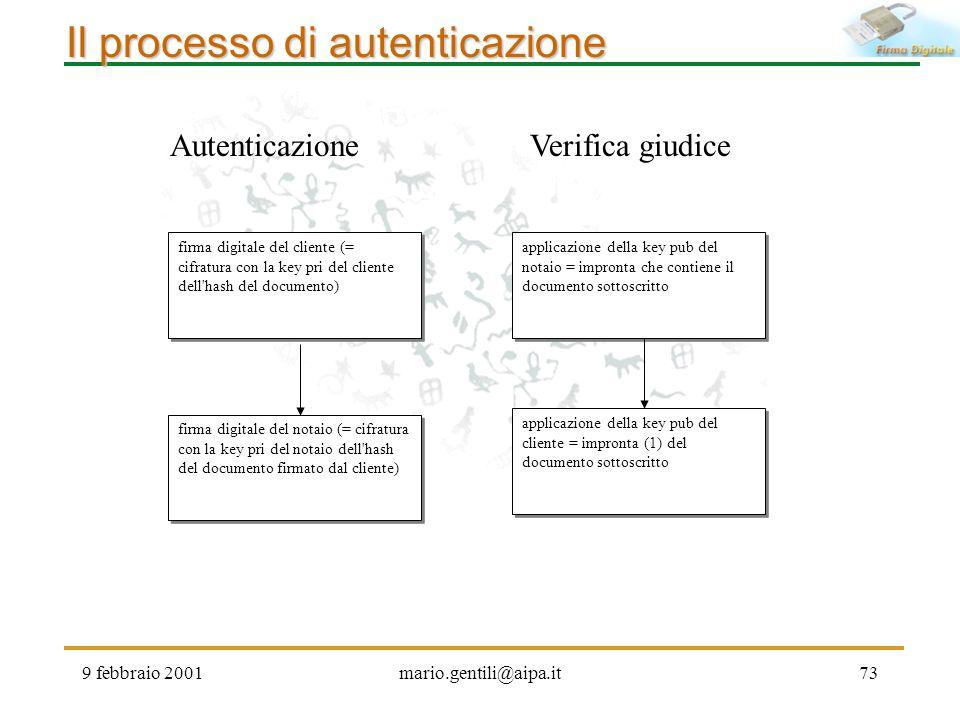 Il processo di autenticazione