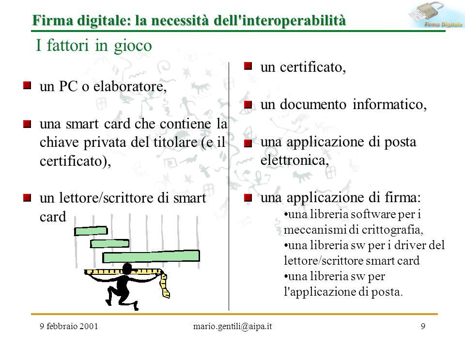 I fattori in gioco Firma digitale: la necessità dell interoperabilità