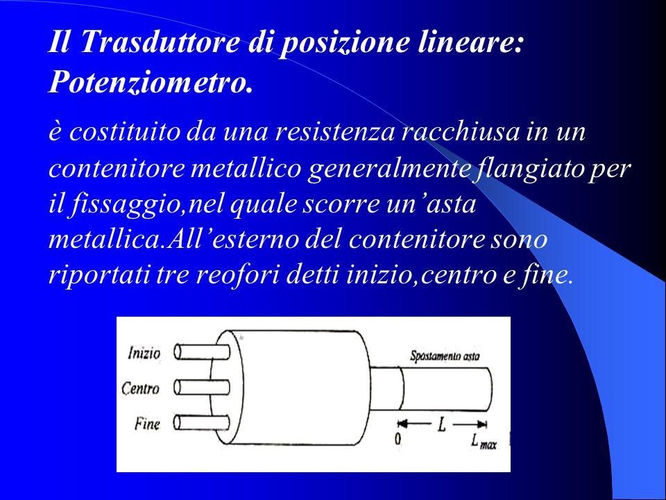 Il Trasduttore di posizione lineare: Potenziometro.