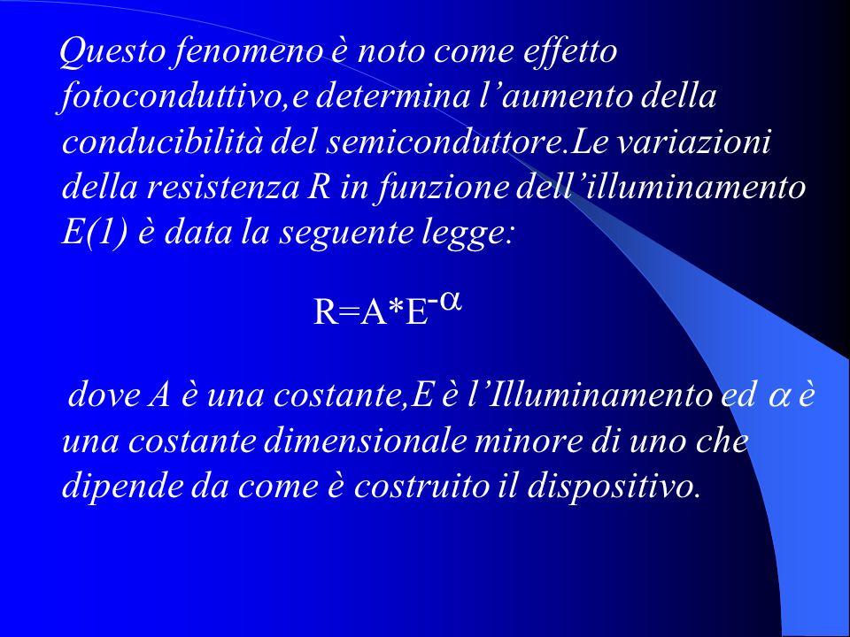 Questo fenomeno è noto come effetto fotoconduttivo,e determina l'aumento della conducibilità del semiconduttore.Le variazioni della resistenza R in funzione dell'illuminamento E(1) è data la seguente legge: